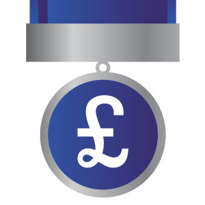 Forces Family Finance